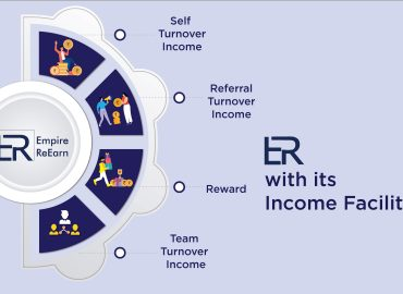 Empire Reearn with its Income Facilities - empirereearn.com