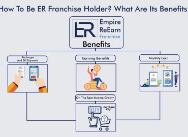 How to be Empire ReEarn Franchise Holder? What are its benefits? - empirereearn.com